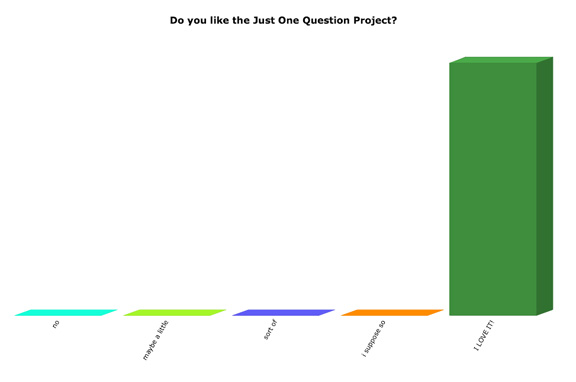 the just one question project: question 2.