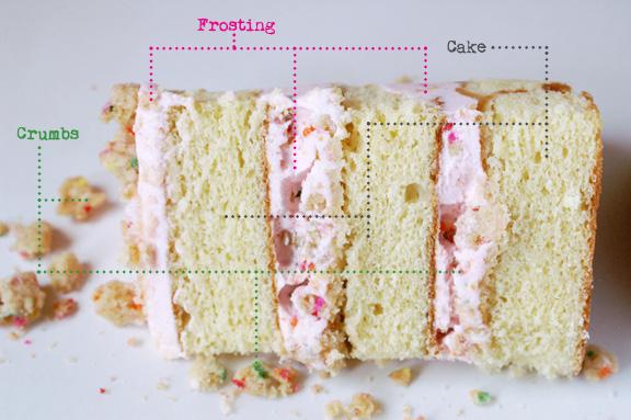 momofuku birthday cake tutorial.
